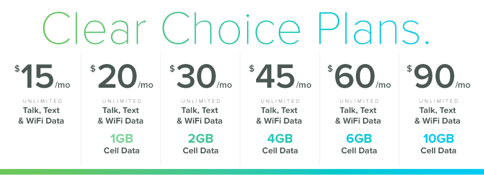 Republic Wireless Review Save On Smart Phone Plans - Republic wireless us coverage map