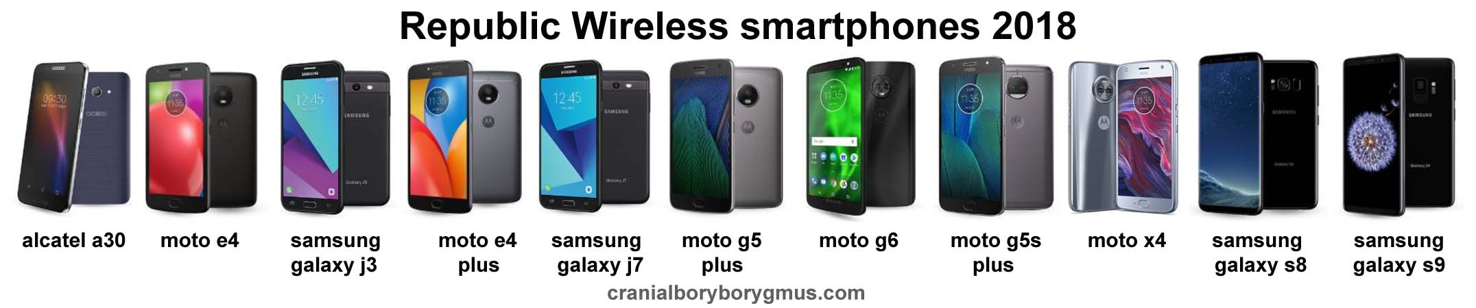 new phone options at Republic Wireless 2017